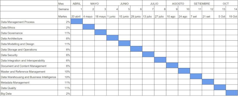 cronograma grupo estudio 2021
